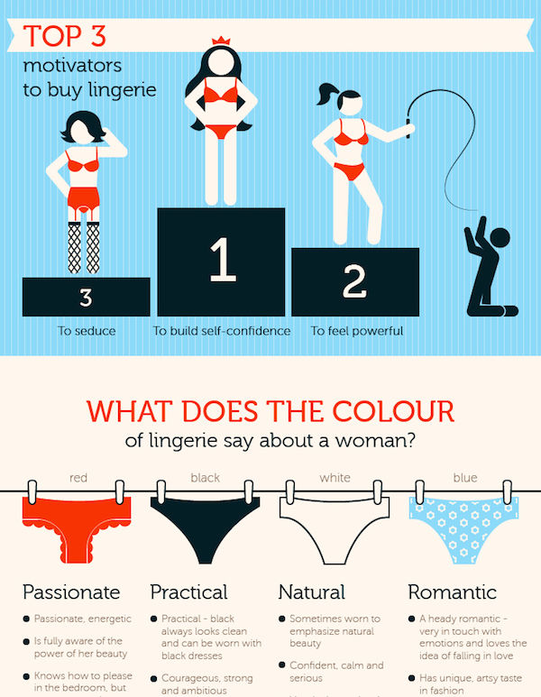 Things to Consider When Buying Lingerie
